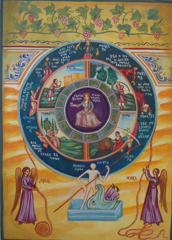 """""""Wheel of life"""" - Preobrazhenie monastery"""